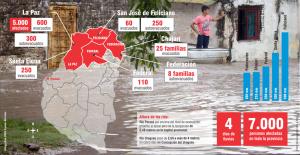 info-inundacion